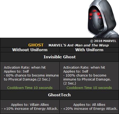 GhostUni6.png