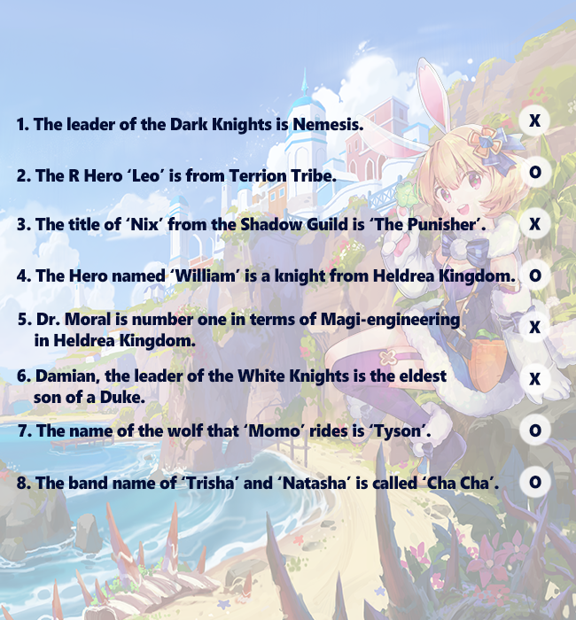 Knights Chronicle - Official Community - mobirum